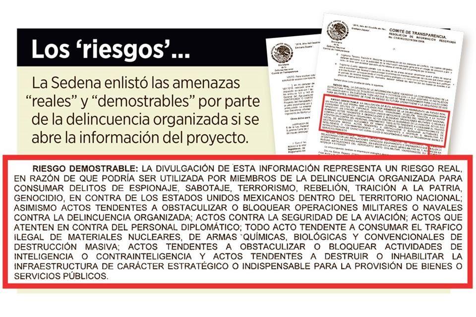 Imagen propiedad de: Reforma.